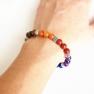 Fabrication de bracelets 7 chakras et initiation à ses vertus