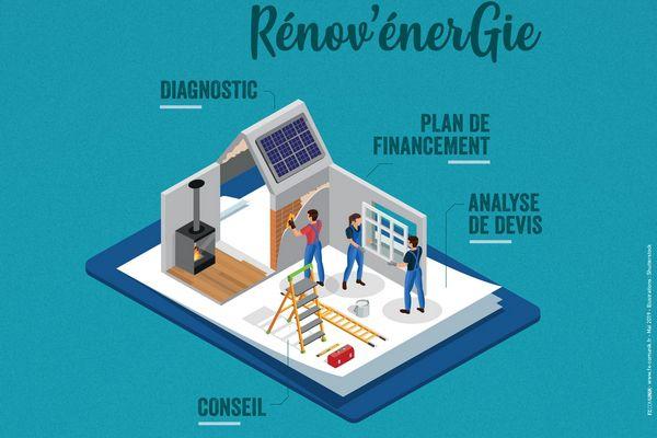 Quinzaine Rénov'Énergie dans le Grésivaudan