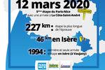Paris-Nice arrive à La Côte-St-André : un événement